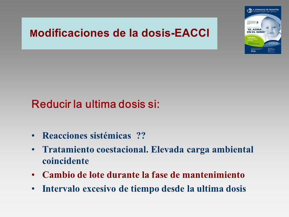 M odificaciones de la dosis-EACCI Reducir la ultima dosis si: Reacciones sistémicas ?? Tratamiento coestacional. Elevada carga ambiental coincidente C