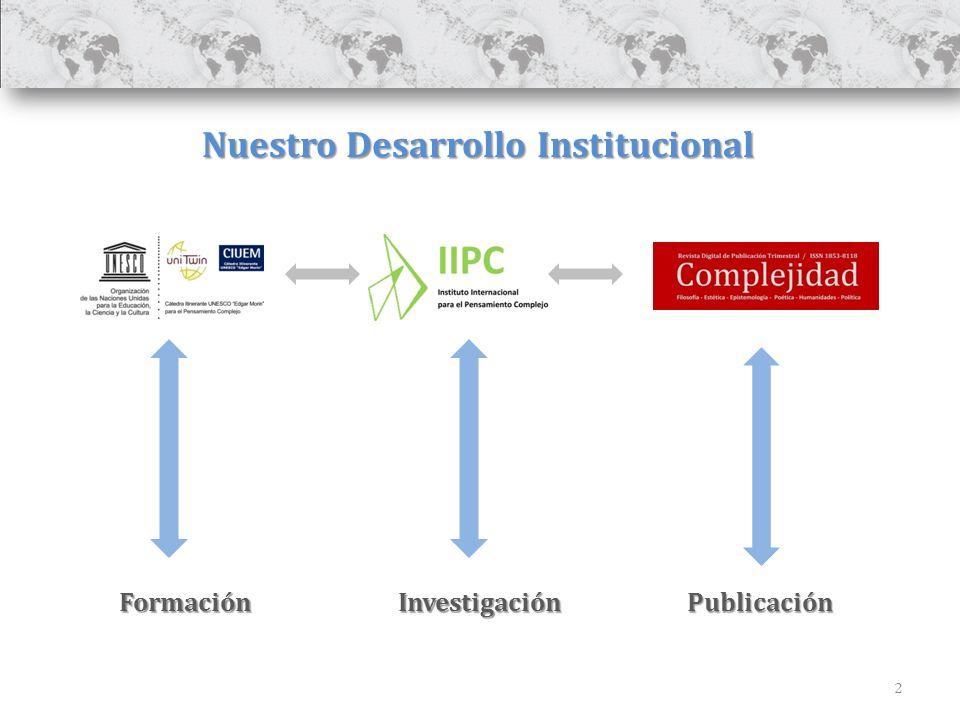 2 Nuestro Desarrollo Institucional FormaciónInvestigaciónPublicación