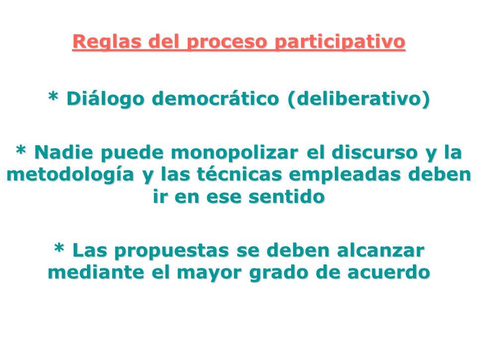 Reglas del proceso participativo * Diálogo democrático (deliberativo) * Nadie puede monopolizar el discurso y la metodología y las técnicas empleadas