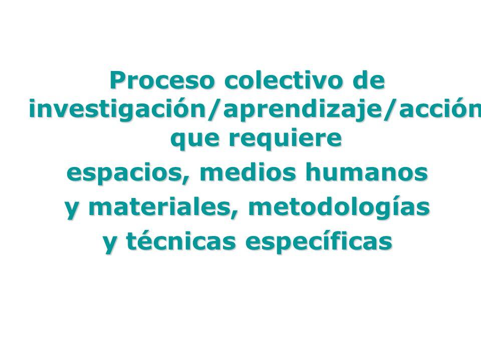 Proceso colectivo de investigación/aprendizaje/acción que requiere espacios, medios humanos y materiales, metodologías y técnicas específicas