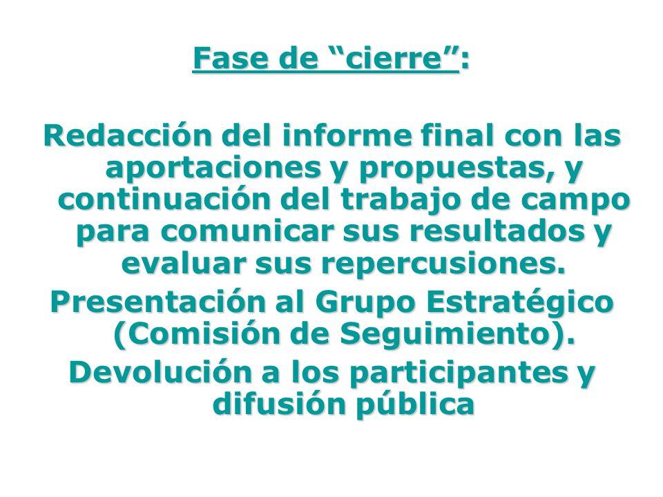 Fase de cierre: Redacción del informe final con las aportaciones y propuestas, y continuación del trabajo de campo para comunicar sus resultados y eva