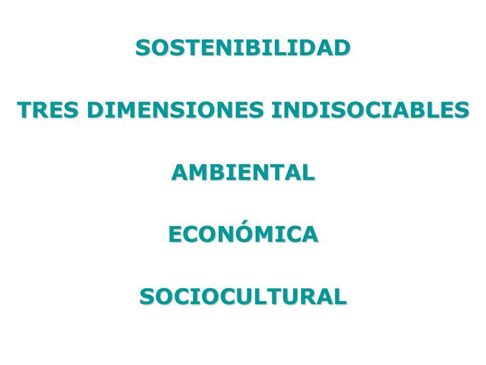 SOSTENIBILIDAD TRES DIMENSIONES INDISOCIABLES AMBIENTALECONÓMICASOCIOCULTURAL