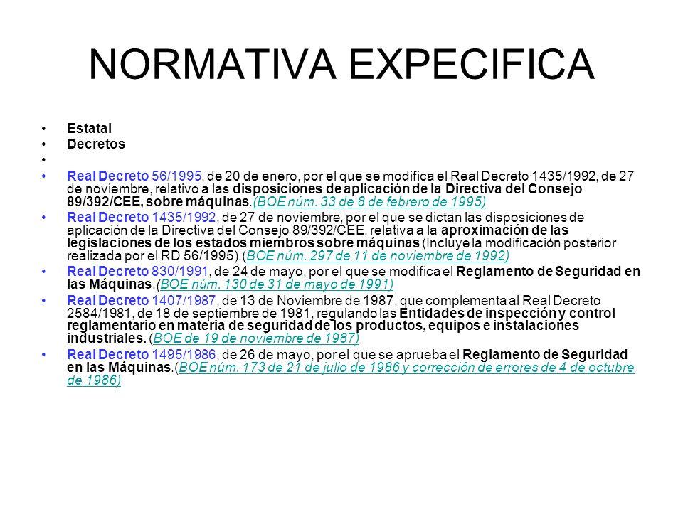 NORMATIVA EXPECIFICA Estatal Decretos Real Decreto 56/1995, de 20 de enero, por el que se modifica el Real Decreto 1435/1992, de 27 de noviembre, rela