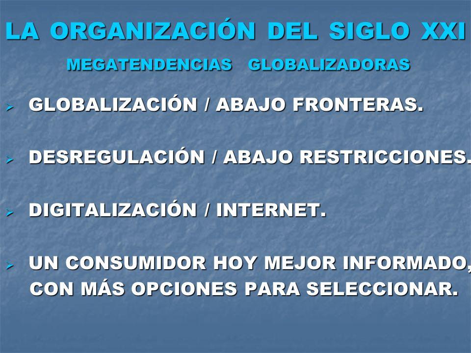 LA ORGANIZACIÓN DEL SIGLO XXI MEGATENDENCIAS GLOBALIZADORAS GLOBALIZACIÓN / ABAJO FRONTERAS. GLOBALIZACIÓN / ABAJO FRONTERAS. DESREGULACIÓN / ABAJO RE