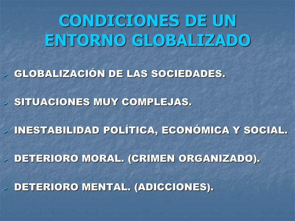 CONDICIONES DE UN ENTORNO GLOBALIZADO GLOBALIZACIÓN DE LAS SOCIEDADES. GLOBALIZACIÓN DE LAS SOCIEDADES. SITUACIONES MUY COMPLEJAS. SITUACIONES MUY COM
