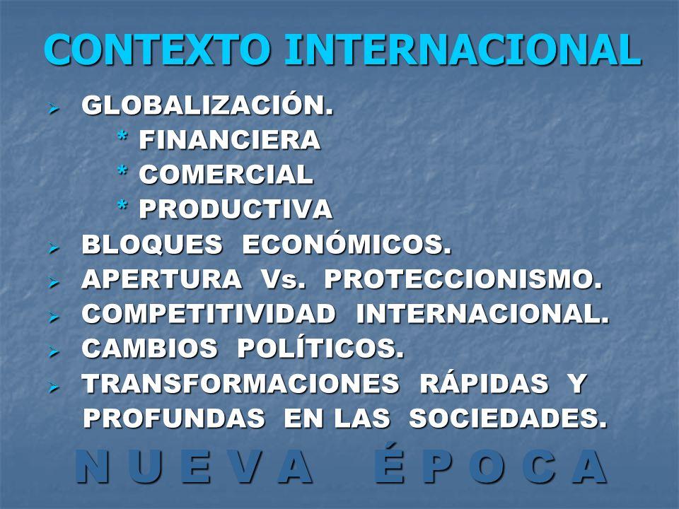 CONTEXTO INTERNACIONAL GLOBALIZACIÓN. GLOBALIZACIÓN. * FINANCIERA * COMERCIAL * PRODUCTIVA BLOQUES ECONÓMICOS. BLOQUES ECONÓMICOS. APERTURA Vs. PROTEC