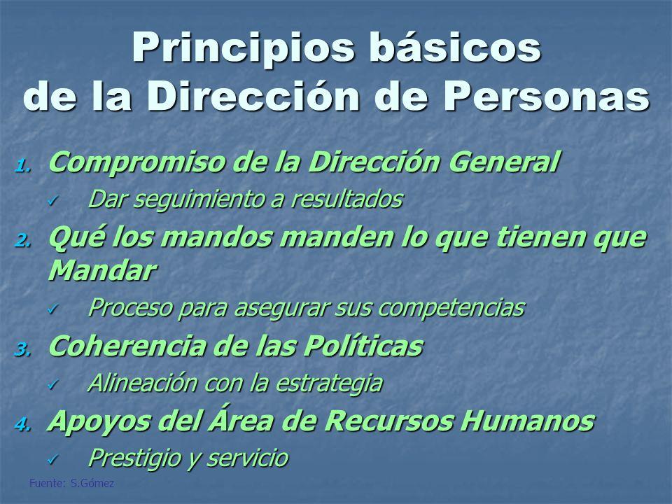 1. Compromiso de la Dirección General Dar seguimiento a resultados Dar seguimiento a resultados 2. Qué los mandos manden lo que tienen que Mandar Proc