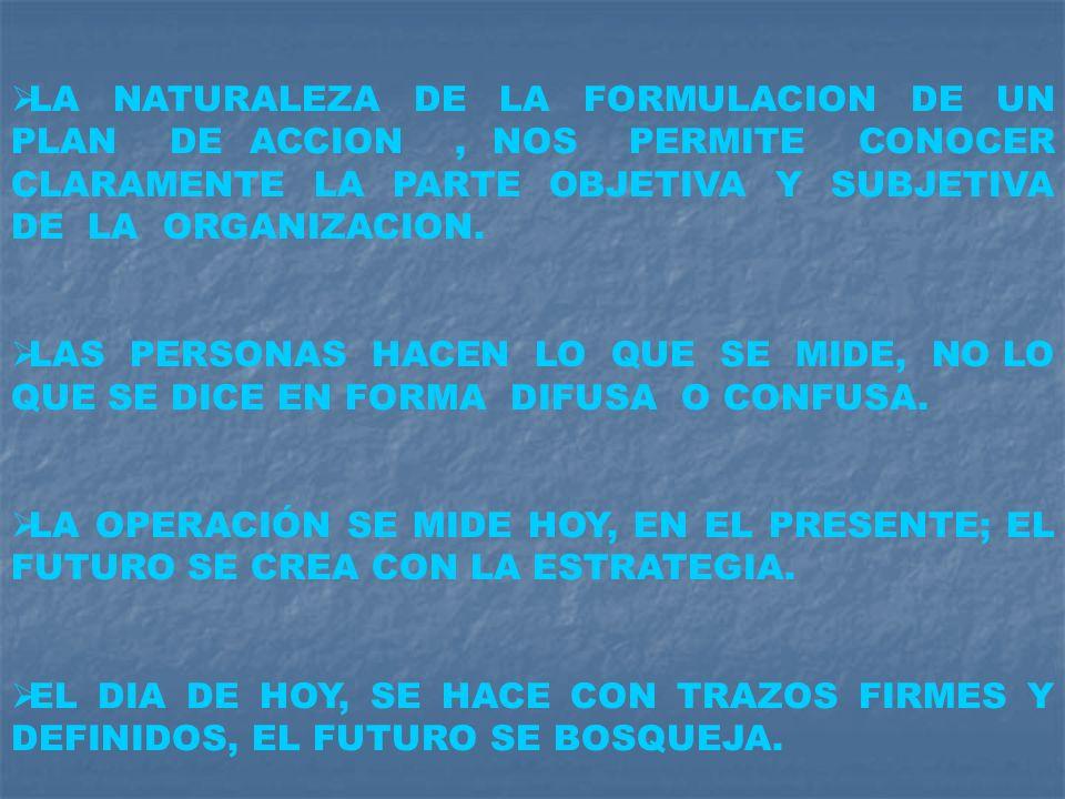LA NATURALEZA DE LA FORMULACION DE UN PLAN DE ACCION, NOS PERMITE CONOCER CLARAMENTE LA PARTE OBJETIVA Y SUBJETIVA DE LA ORGANIZACION. LAS PERSONAS HA
