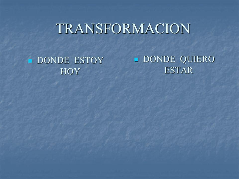 TRANSFORMACION TRANSFORMACION DONDE ESTOY HOY DONDE ESTOY HOY DONDE QUIERO ESTAR DONDE QUIERO ESTAR
