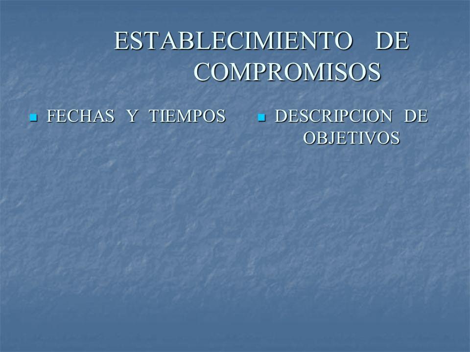 ESTABLECIMIENTO DE COMPROMISOS ESTABLECIMIENTO DE COMPROMISOS FECHAS Y TIEMPOS FECHAS Y TIEMPOS DESCRIPCION DE OBJETIVOS DESCRIPCION DE OBJETIVOS