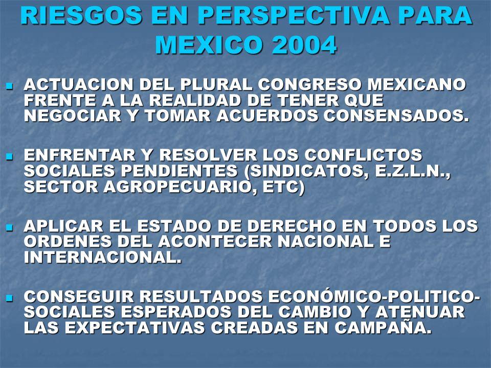RIESGOS EN PERSPECTIVA PARA MEXICO 2004 ACTUACION DEL PLURAL CONGRESO MEXICANO FRENTE A LA REALIDAD DE TENER QUE NEGOCIAR Y TOMAR ACUERDOS CONSENSADOS