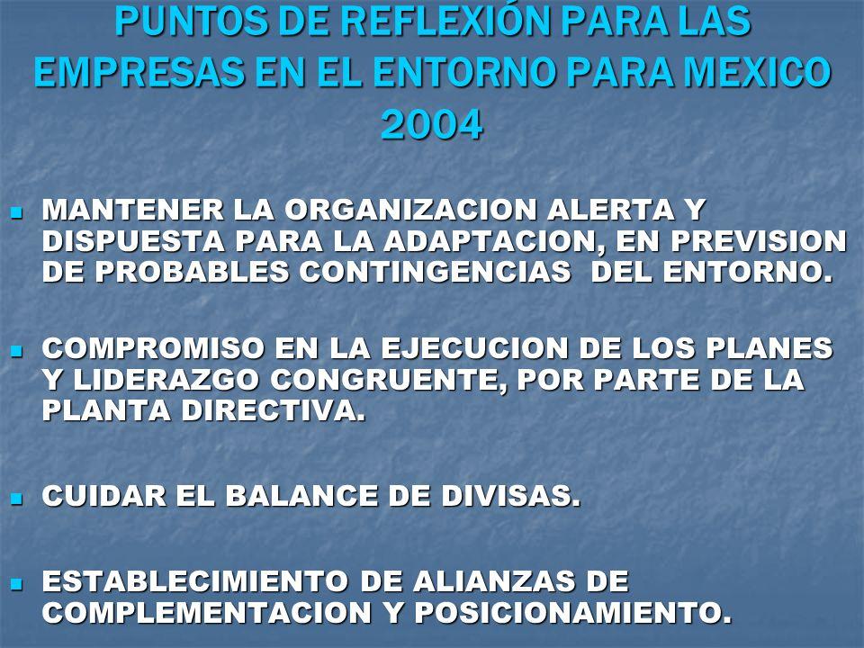 PUNTOS DE REFLEXIÓN PARA LAS EMPRESAS EN EL ENTORNO PARA MEXICO 2004 MANTENER LA ORGANIZACION ALERTA Y DISPUESTA PARA LA ADAPTACION, EN PREVISION DE P