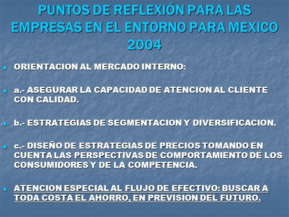 PUNTOS DE REFLEXIÓN PARA LAS EMPRESAS EN EL ENTORNO PARA MEXICO 2004 ORIENTACION AL MERCADO INTERNO: ORIENTACION AL MERCADO INTERNO: a.- ASEGURAR LA C