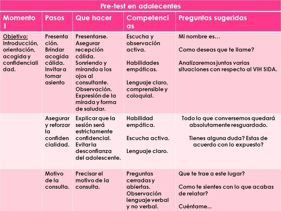 Momento 1 PasosQue hacerCompetenci as Preguntas sugeridas Objetivo: Introducción, orientación, acogida y confidenciali dad.