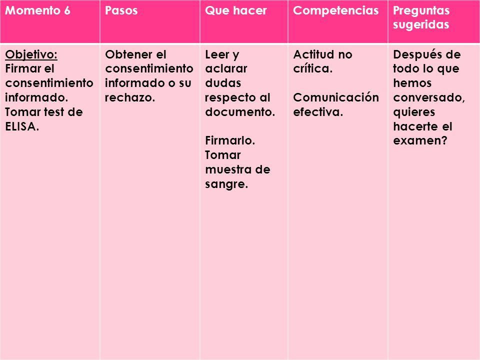 Momento 6PasosQue hacerCompetenciasPreguntas sugeridas Objetivo: Firmar el consentimiento informado.