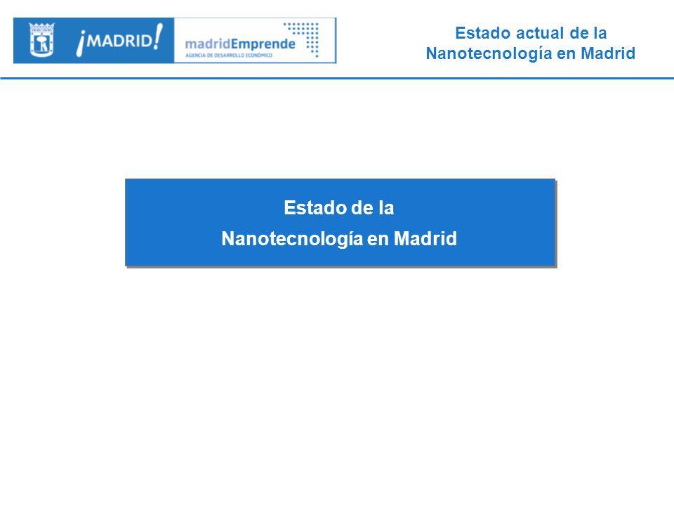 Estado actual de la Nanotecnología en Madrid 5.- UNIVERSIDAD COMPLUTENSE DE MADRID UCM Actividad en Nano Centros con I+D nano: Facultad de Ciencias Físicas: ·Nano y Microcaracterización de Materiales Electrónicos ·Laboratorio Ciencia de Superficies ·Quantum Dynamics and Coherence ·Grupo Complutense de Óptica Aplicada ·Superconductividad y Películas Delgadas ·Microóptica y Nanotecnología, Servicio CAI Facultad de Ciencias Químicas: ·Biohidrometalurgia ·Química Inorgánica, Materiales Inorgánicos ·Grupo de Materiales Moleculares Orgánicos (para energía solar) ·Grupo de Sistemas Complejos IMA Instituto de Magnetismo Aplicado