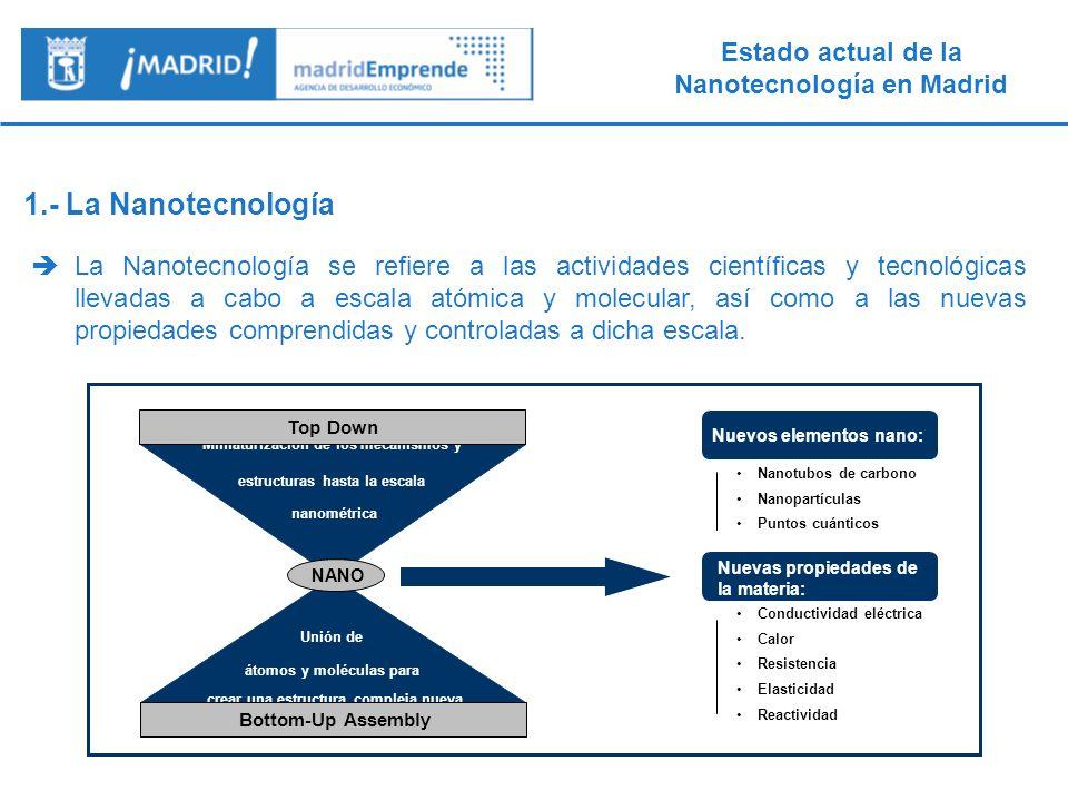 Estado actual de la Nanotecnología en Madrid 9.- Análisis por interrelación (1/2) Programa CENIT Consorcios Estratégicos Nacionales de Investigación Técnica Proyecto DOMINÓ: -Desarrollo de Materiales Innovadores con Nanotecnología Orientada.