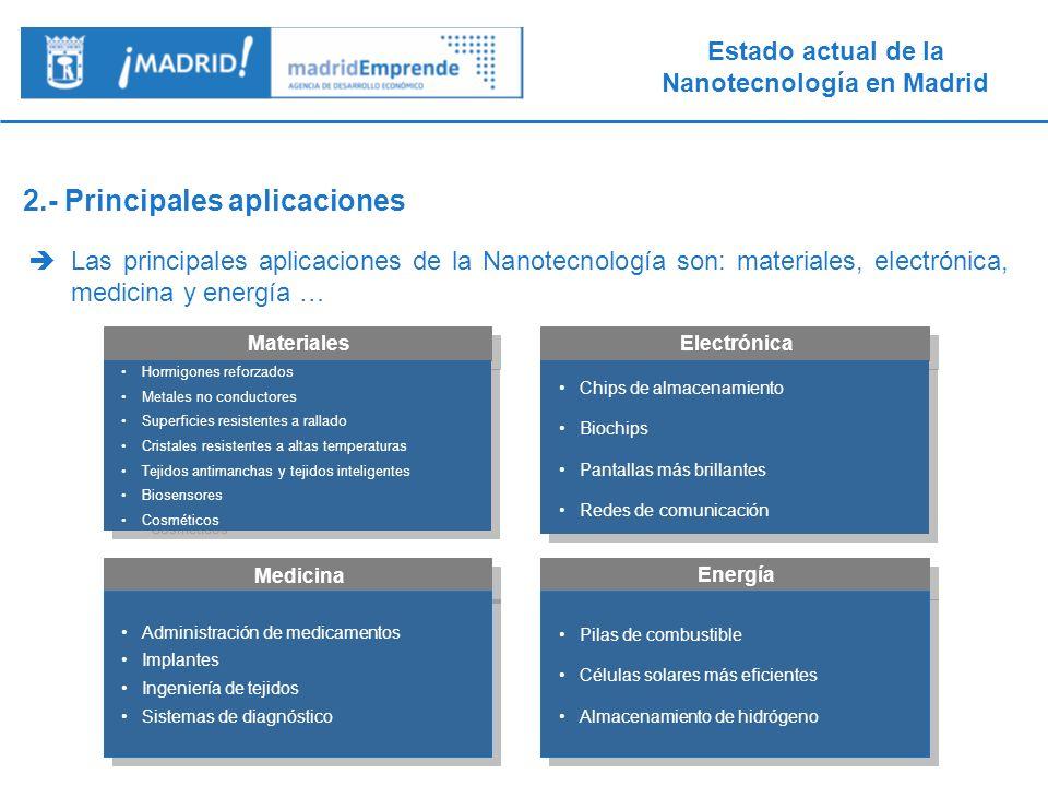 Estado actual de la Nanotecnología en Madrid 3.- Segmentación de actores Los organismos implicados en Nanotecnología en Madrid son los centros de investigación pública, las universidades, las grandes empresas, las PYMEs y las Spin-off.