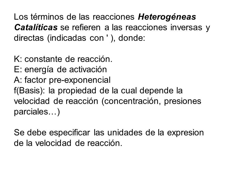 Los términos de las reacciones Heterogéneas Catalíticas se refieren a las reacciones inversas y directas (indicadas con ' ), donde: K: constante de re