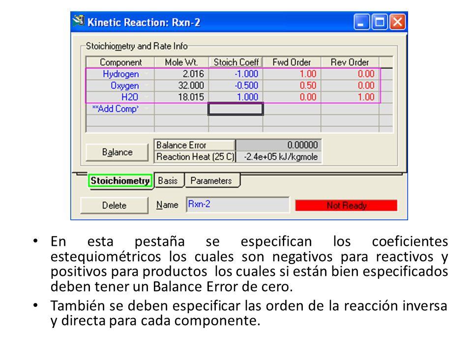 En esta pestaña se especifican los coeficientes estequiométricos los cuales son negativos para reactivos y positivos para productos los cuales si está