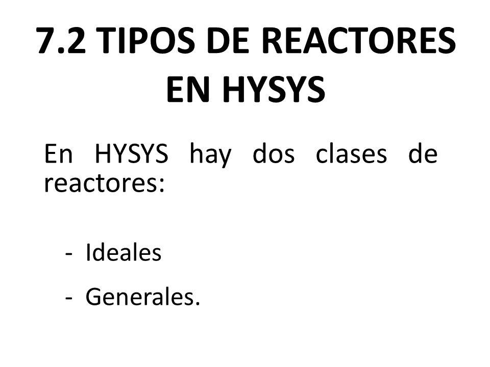 7.2 TIPOS DE REACTORES EN HYSYS En HYSYS hay dos clases de reactores: - Ideales - Generales.