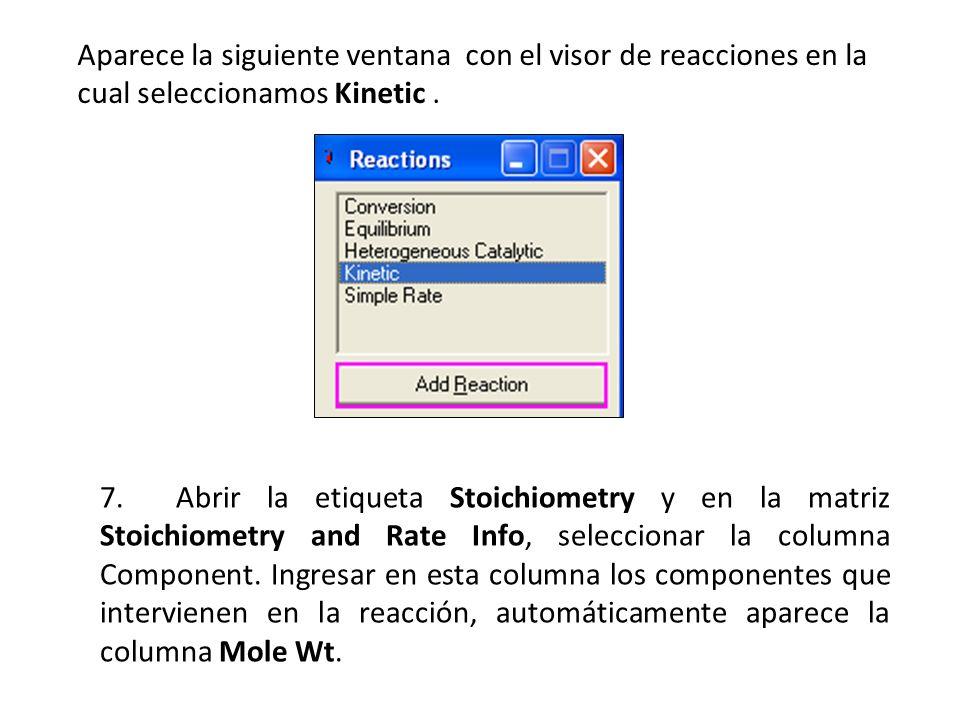 Aparece la siguiente ventana con el visor de reacciones en la cual seleccionamos Kinetic. 7. Abrir la etiqueta Stoichiometry y en la matriz Stoichiome