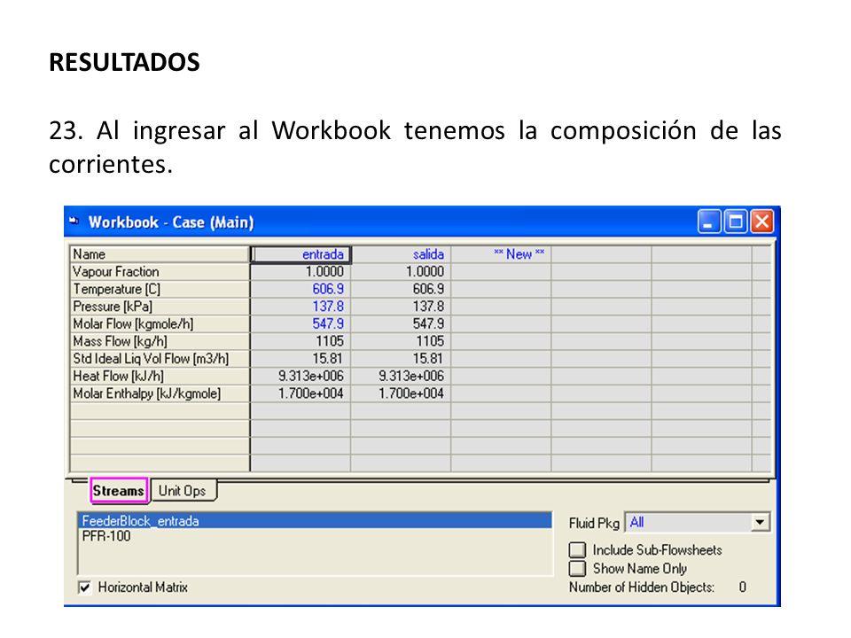 RESULTADOS 23. Al ingresar al Workbook tenemos la composición de las corrientes.