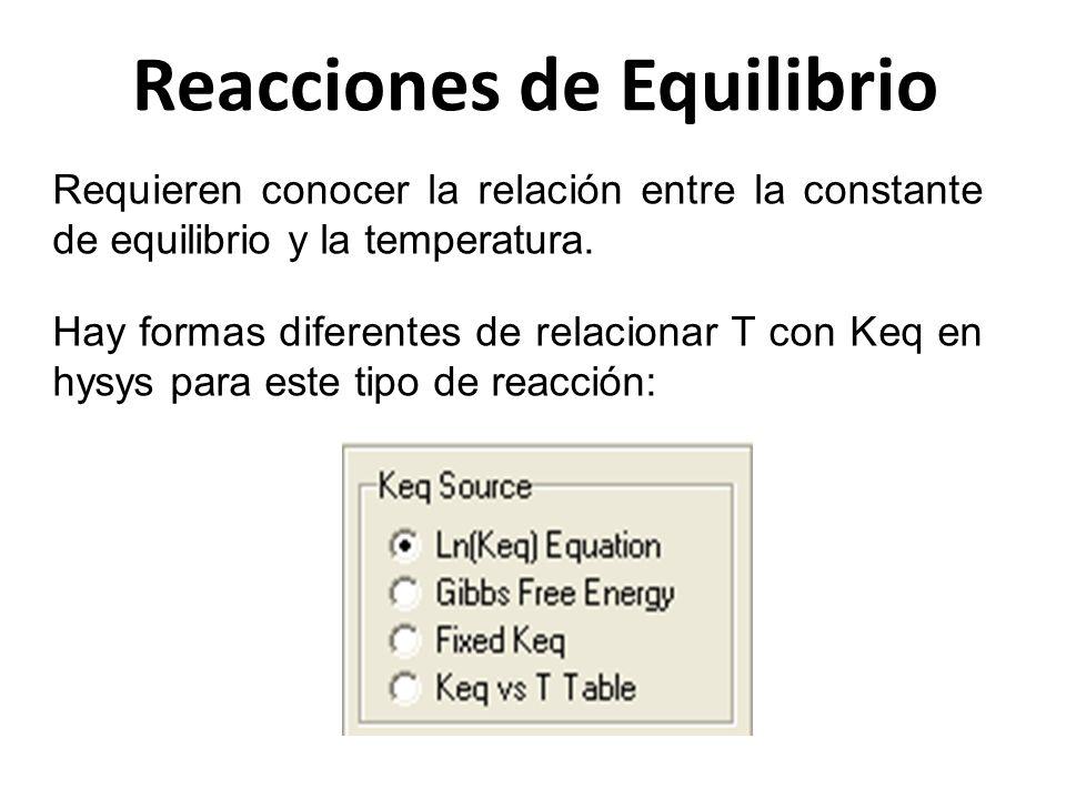 Requieren conocer la relación entre la constante de equilibrio y la temperatura. Hay formas diferentes de relacionar T con Keq en hysys para este tipo