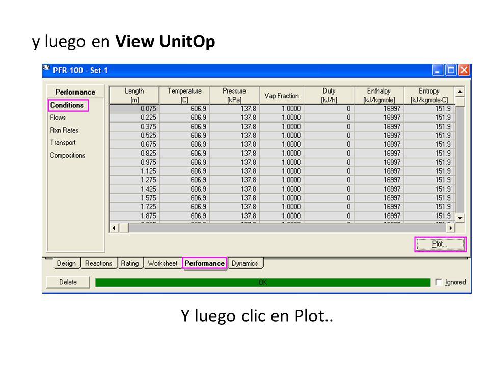 En la pestaña Parameters hay muchas opciones para graficar el comportamiento de las variables con la longitud del reactor Seleccionar la variable que deseamos graficar y los componentes