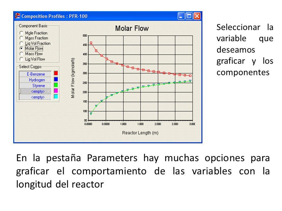 En la pestaña Parameters hay muchas opciones para graficar el comportamiento de las variables con la longitud del reactor Seleccionar la variable que