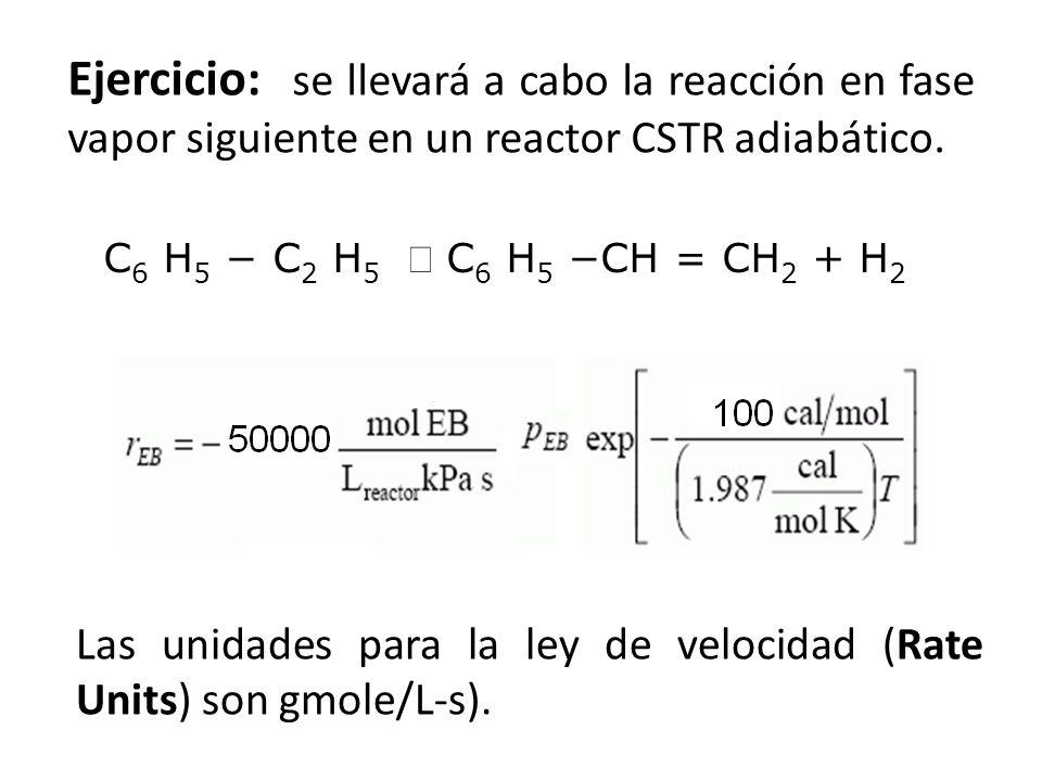 C 6 H 5 C 2 H 5 C 6 H 5 CH = CH 2 + H 2 Ejercicio: se llevará a cabo la reacción en fase vapor siguiente en un reactor CSTR adiabático. Las unidades p