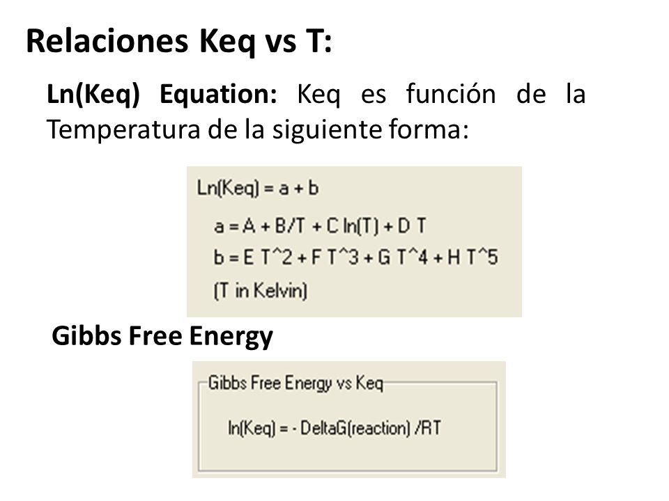 Fixed Keq: si Keq o Ln (Keq) es una constante Keq vs T table: si se tienen datos de temperatura vs Keq de forma tabular.