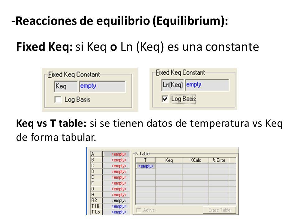 Fixed Keq: si Keq o Ln (Keq) es una constante Keq vs T table: si se tienen datos de temperatura vs Keq de forma tabular. -Reacciones de equilibrio (Eq