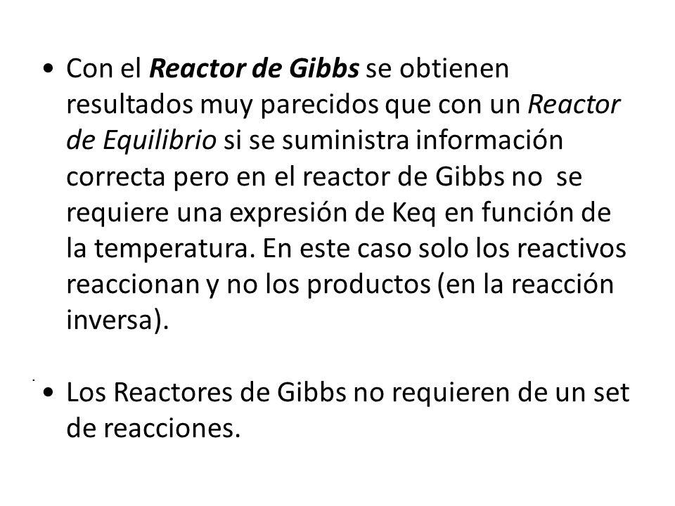 Con el Reactor de Gibbs se obtienen resultados muy parecidos que con un Reactor de Equilibrio si se suministra información correcta pero en el reactor