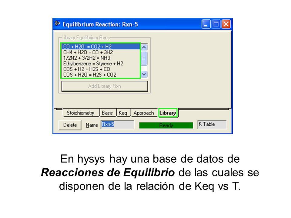 NOTA La Temperatura de todas las ecuaciones de Keq SIEMPRE debe ser Kelvin, por lo tanto los coeficientes A,B, etc debe ajustarse de acuerdo a esta condición.