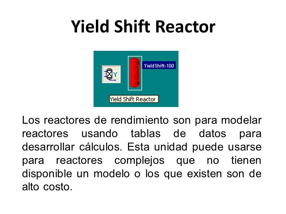 Reacciones Químicas y Reactores en HYSYS Reactor en HYSYSTipos de Reacción Conversion ReactorConversión % (x%=C 0 + C 1 T + C 2 T 2 ) PFRSimple Rate, Heterogeneous Catalytic, Kinetic CSTRSimple Rate, Heterogeneous Catalytic, Kinetic Equilibrium Reactor K eq =f(T); El equilibrio se basa en la estequiometría de la reacción K eq = Estimada a partir de la Energía Libre de Gibbs K eq = Especificada como una constante o desde una tabla de valores Gibbs Minimización de la Energía Libre de Gibbs de todos los componentes especificados.