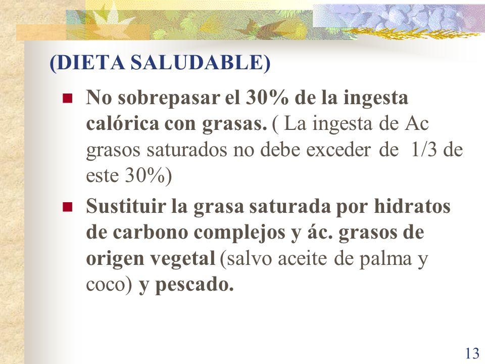 13 (DIETA SALUDABLE) No sobrepasar el 30% de la ingesta calórica con grasas. ( La ingesta de Ac grasos saturados no debe exceder de 1/3 de este 30%) S