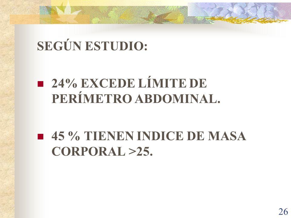 26 SEGÚN ESTUDIO: 24% EXCEDE LÍMITE DE PERÍMETRO ABDOMINAL. 45 % TIENEN INDICE DE MASA CORPORAL >25.
