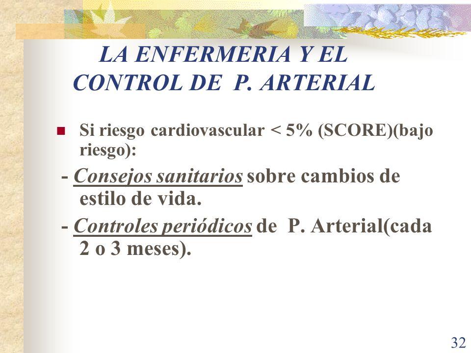 32 LA ENFERMERIA Y EL CONTROL DE P. ARTERIAL Si riesgo cardiovascular < 5% (SCORE)(bajo riesgo): - Consejos sanitarios sobre cambios de estilo de vida
