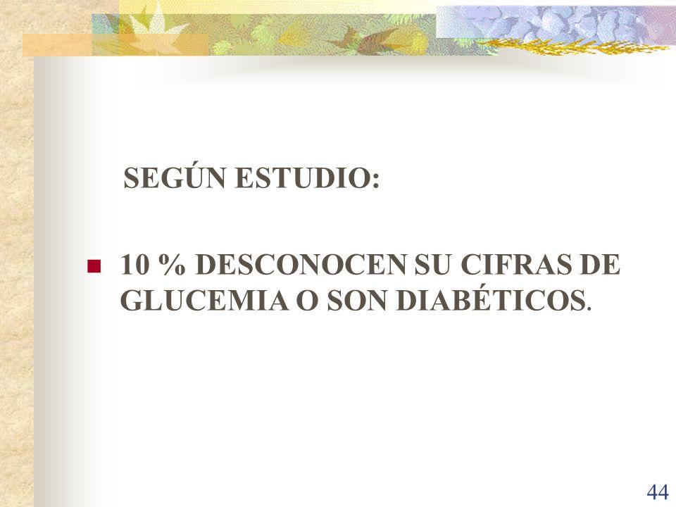 44 SEGÚN ESTUDIO: 10 % DESCONOCEN SU CIFRAS DE GLUCEMIA O SON DIABÉTICOS.