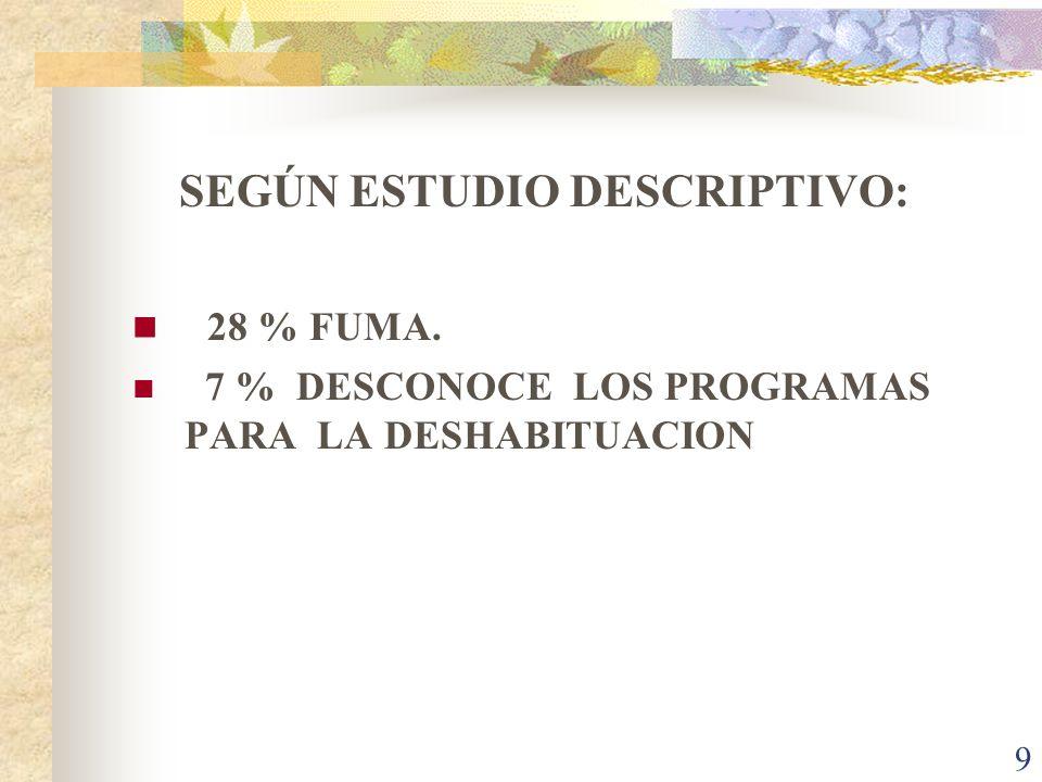 9 SEGÚN ESTUDIO DESCRIPTIVO: 28 % FUMA. 7 % DESCONOCE LOS PROGRAMAS PARA LA DESHABITUACION