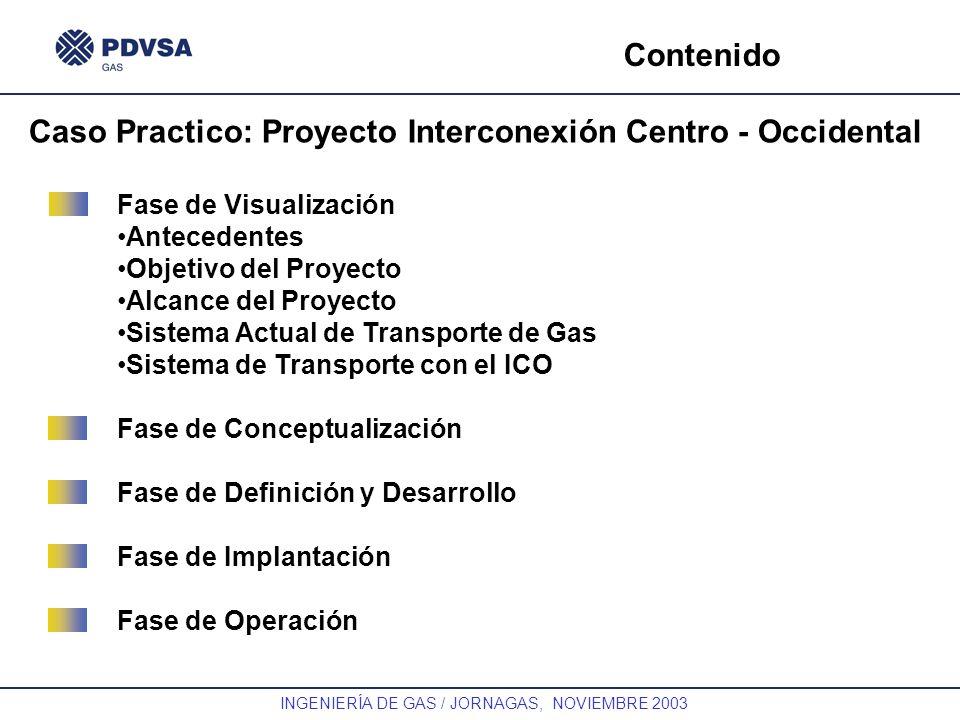 GAS INGENIERÍA DE GAS / JORNAGAS, NOVIEMBRE 2003 Contenido Caso Practico: Proyecto Interconexión Centro - Occidental Fase de Visualización Antecedente