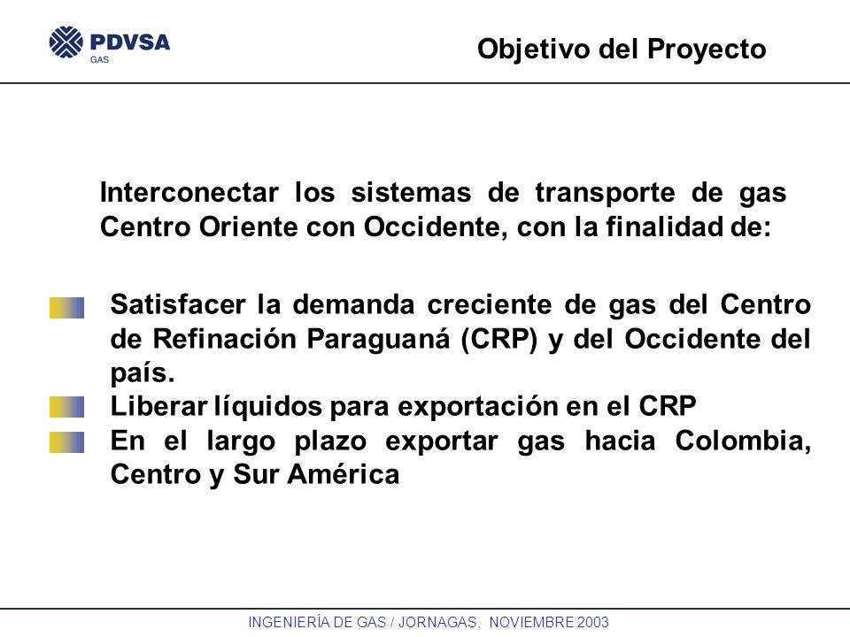 GAS INGENIERÍA DE GAS / JORNAGAS, NOVIEMBRE 2003 Objetivo del Proyecto Interconectar los sistemas de transporte de gas Centro Oriente con Occidente, c