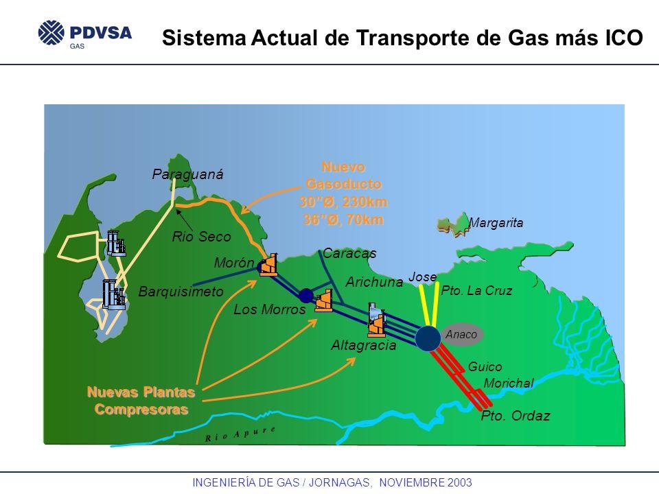 GAS INGENIERÍA DE GAS / JORNAGAS, NOVIEMBRE 2003 Sistema Actual de Transporte de Gas más ICO R i o A p u r e Paraguaná Caracas Morón Barquisimeto Aric