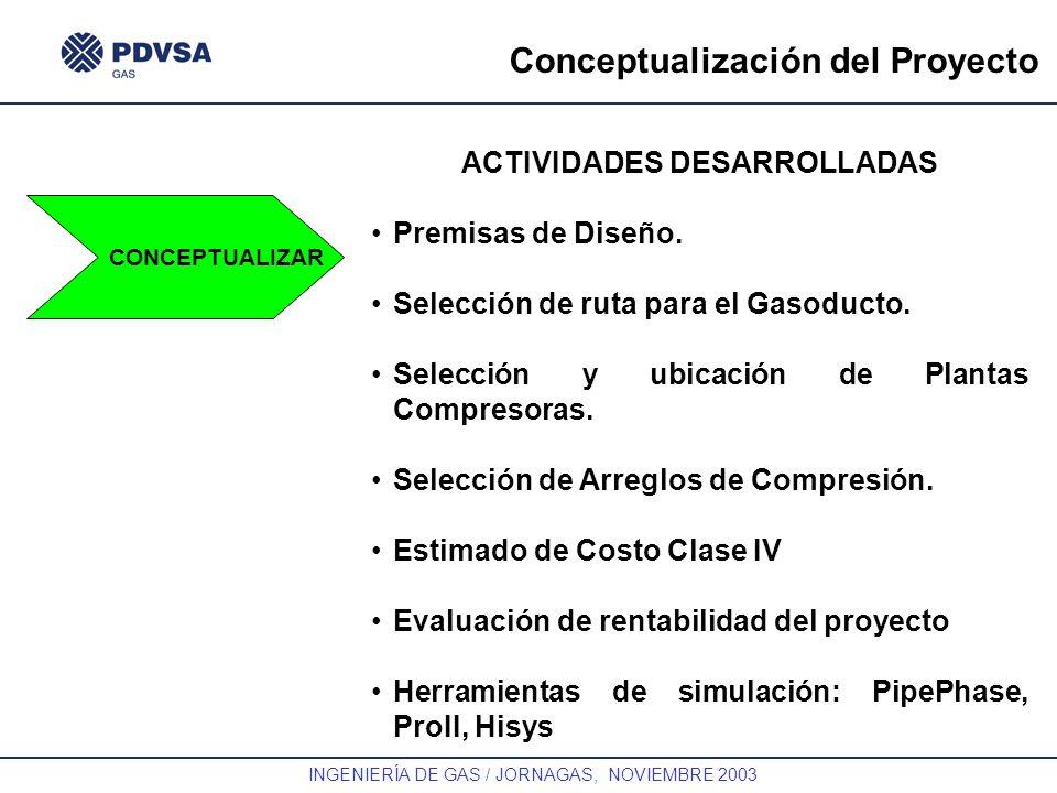 GAS INGENIERÍA DE GAS / JORNAGAS, NOVIEMBRE 2003 Conceptualización del Proyecto CONCEPTUALIZAR ACTIVIDADES DESARROLLADAS Premisas de Diseño. Selección