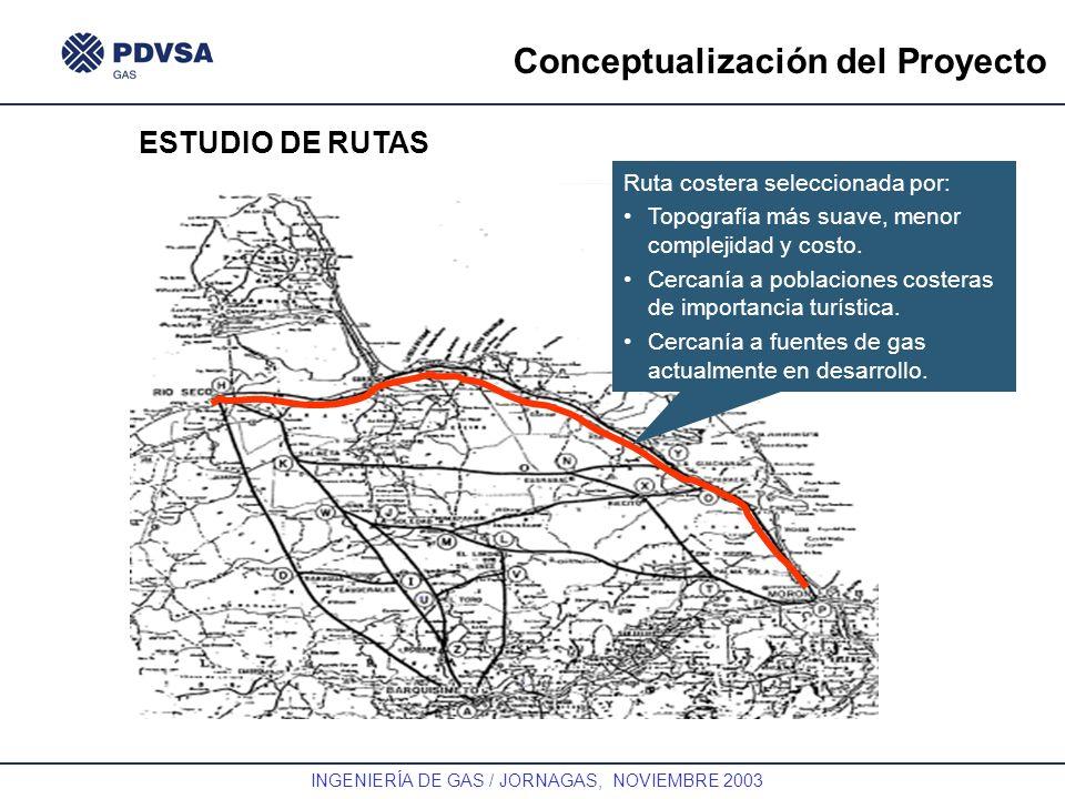 GAS INGENIERÍA DE GAS / JORNAGAS, NOVIEMBRE 2003 Conceptualización del Proyecto Ruta costera seleccionada por: Topografía más suave, menor complejidad