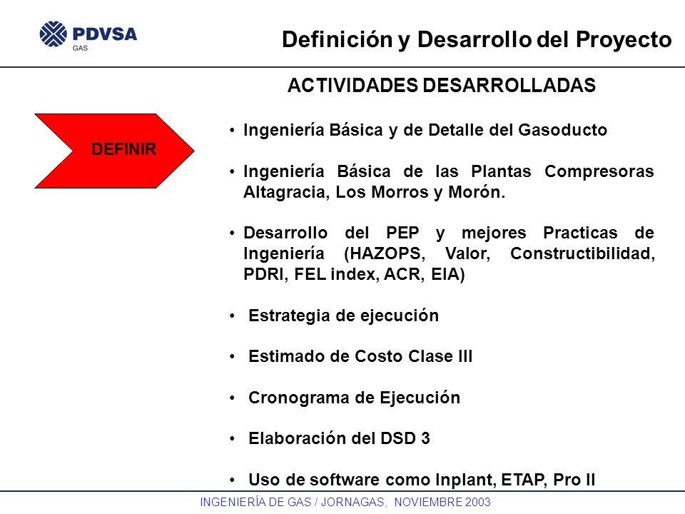 GAS INGENIERÍA DE GAS / JORNAGAS, NOVIEMBRE 2003 Definición y Desarrollo del Proyecto ACTIVIDADES DESARROLLADAS Ingeniería Básica y de Detalle del Gas