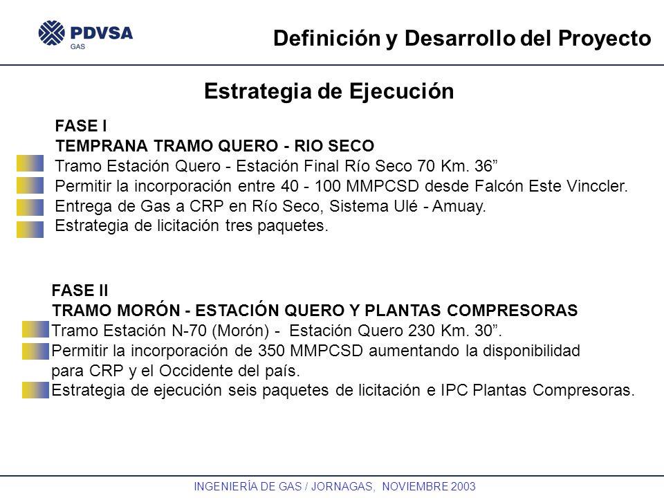 GAS INGENIERÍA DE GAS / JORNAGAS, NOVIEMBRE 2003 Definición y Desarrollo del Proyecto Estrategia de Ejecución FASE I TEMPRANA TRAMO QUERO - RIO SECO T