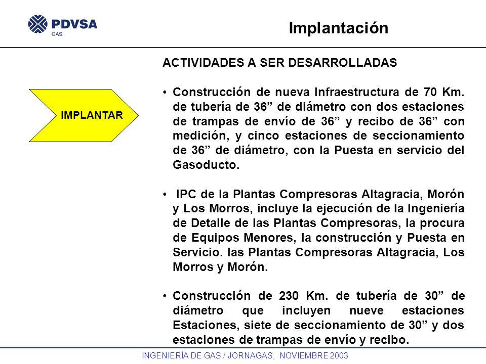 GAS INGENIERÍA DE GAS / JORNAGAS, NOVIEMBRE 2003 Implantación ACTIVIDADES A SER DESARROLLADAS Construcción de nueva Infraestructura de 70 Km. de tuber