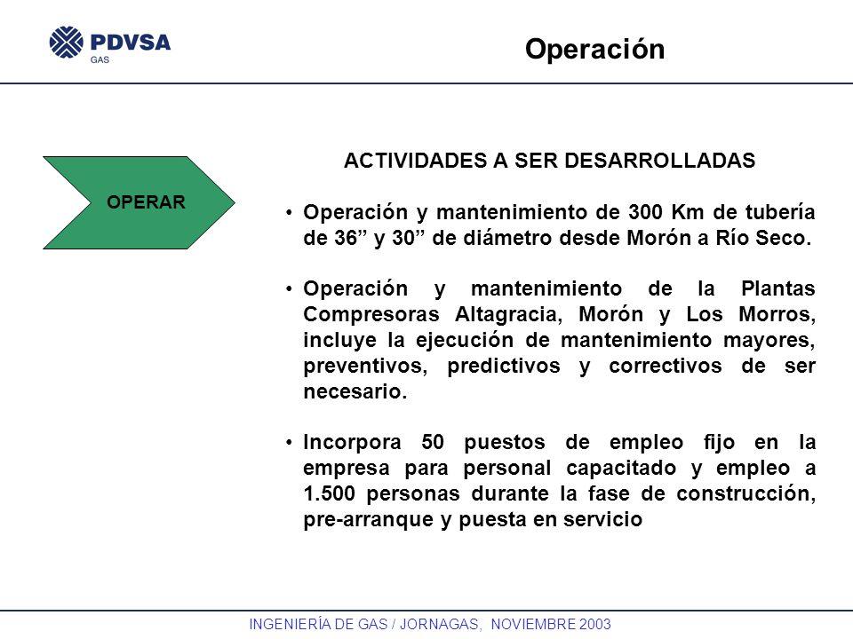 GAS INGENIERÍA DE GAS / JORNAGAS, NOVIEMBRE 2003 Operación ACTIVIDADES A SER DESARROLLADAS Operación y mantenimiento de 300 Km de tubería de 36 y 30 d